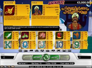 Arabian Nights slotmaskinen SS-11