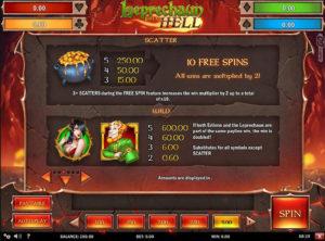 Leprechaun Goes to Hell slotmaskinen SS-03